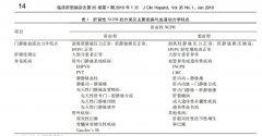 非肝硬化门脉高压概论